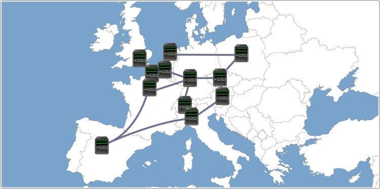 ChtiX.eu - Tránsito y peering europeo